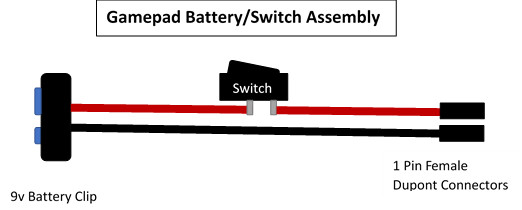 Gamepad-Electrical-Switch-Assembly.jpg