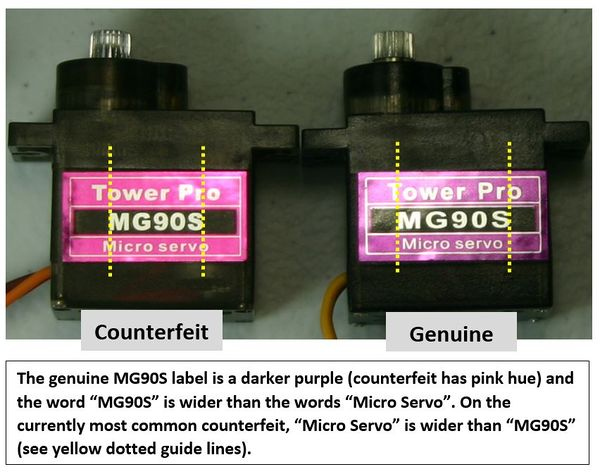 Side view comparison of labels