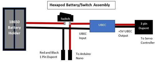 Hexapod-Electrical-Switch-Assembly.jpg